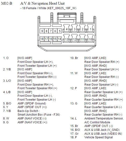 2016 Hyundai Veloster Radio Wiring Diagram 2016 Hyundai Veloster Radio Wiring Diagram Wiring Diagram