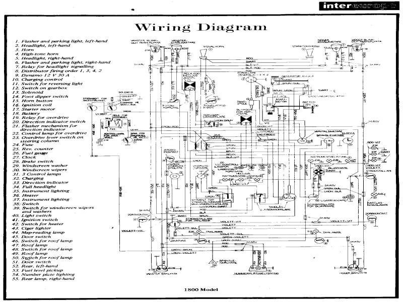 2017 Freightliner Cascadia Radio Wiring Diagram 2013 Freightliner Cascadia Radio Wiring Diagram Wiring