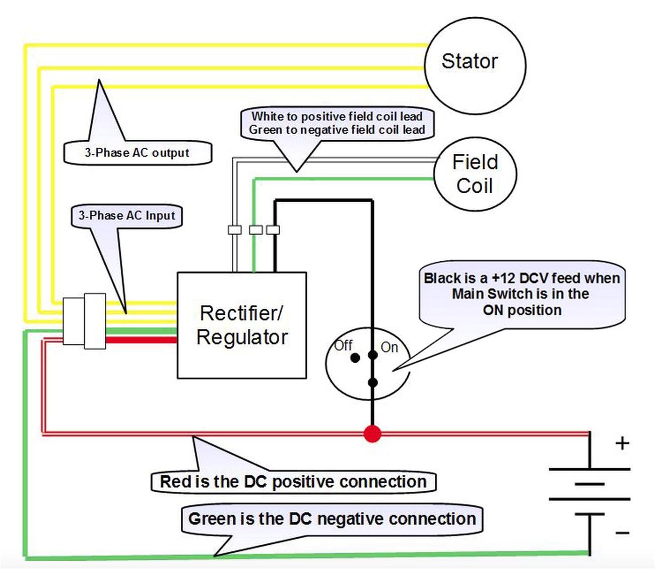 honda regulator rectifier