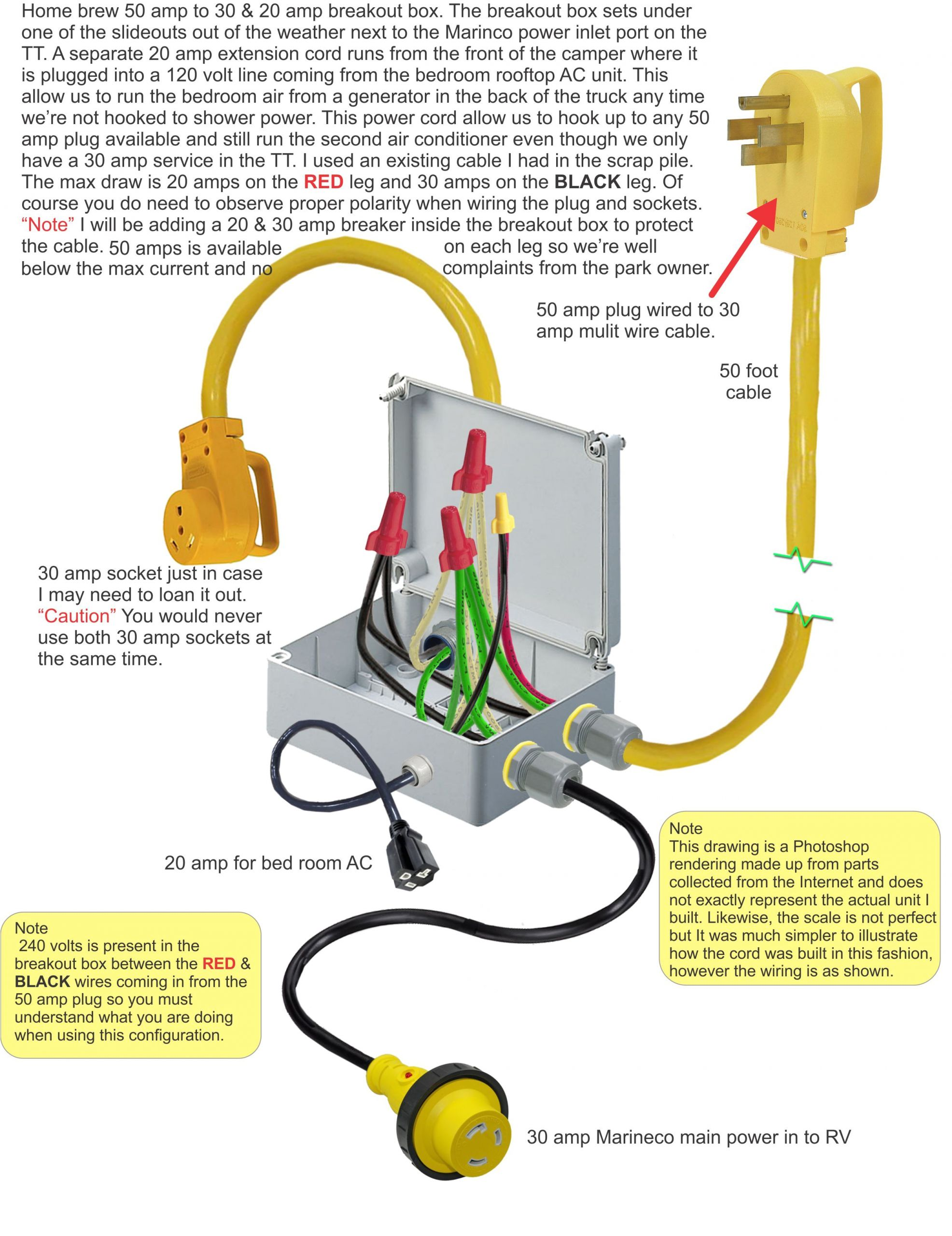 50 Amp Rv Power Cord Wiring Diagram 50 Amp Rv Plug Wiring Diagram More Details Can Be Found