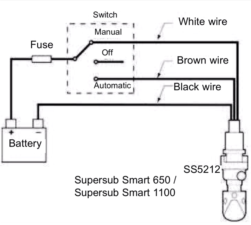 rule mate 500 automatic bilge pump wiring diagram