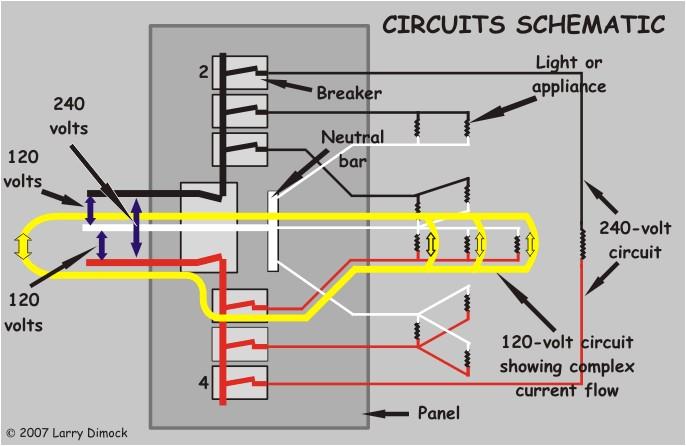 basic house wiring rules