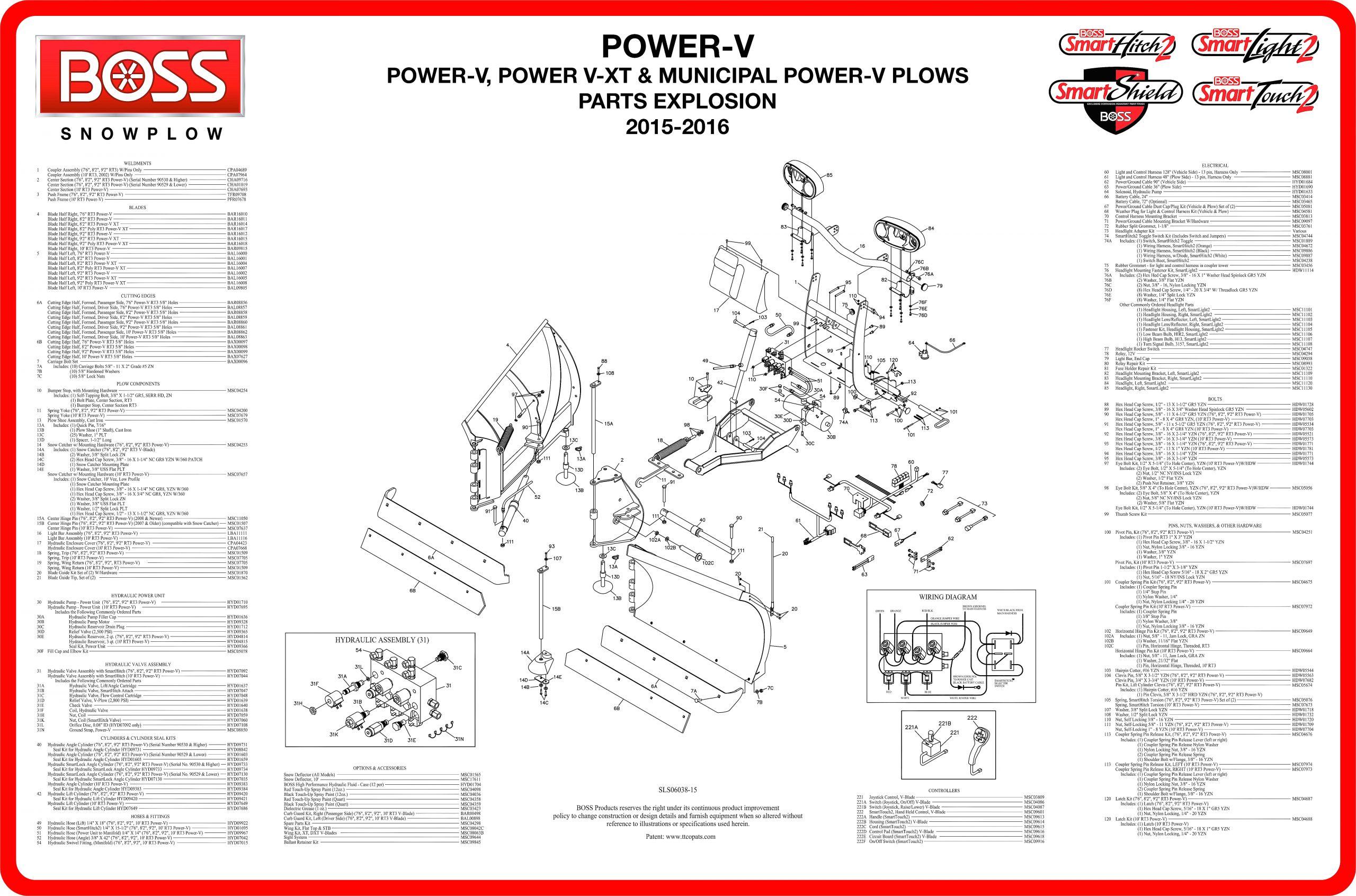 boss rt2 wiring diagram