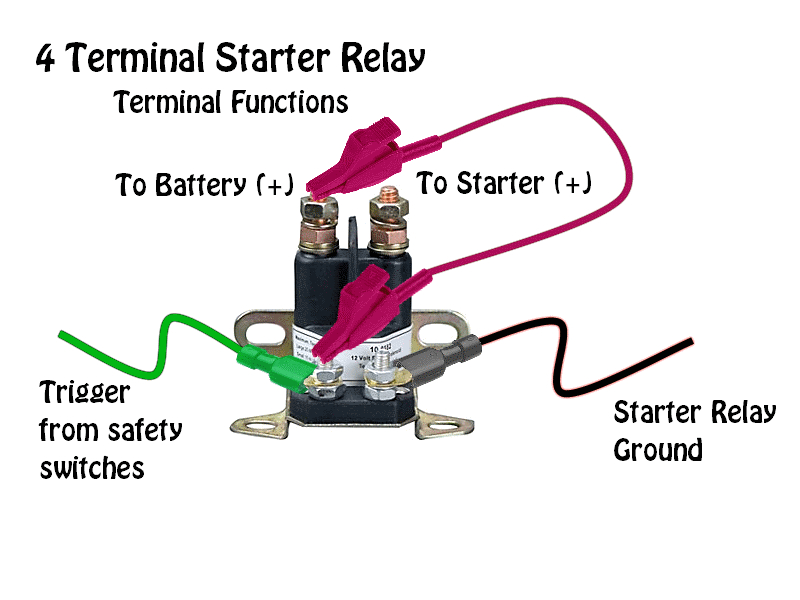 ford tractor solenoid wiring diagram 4