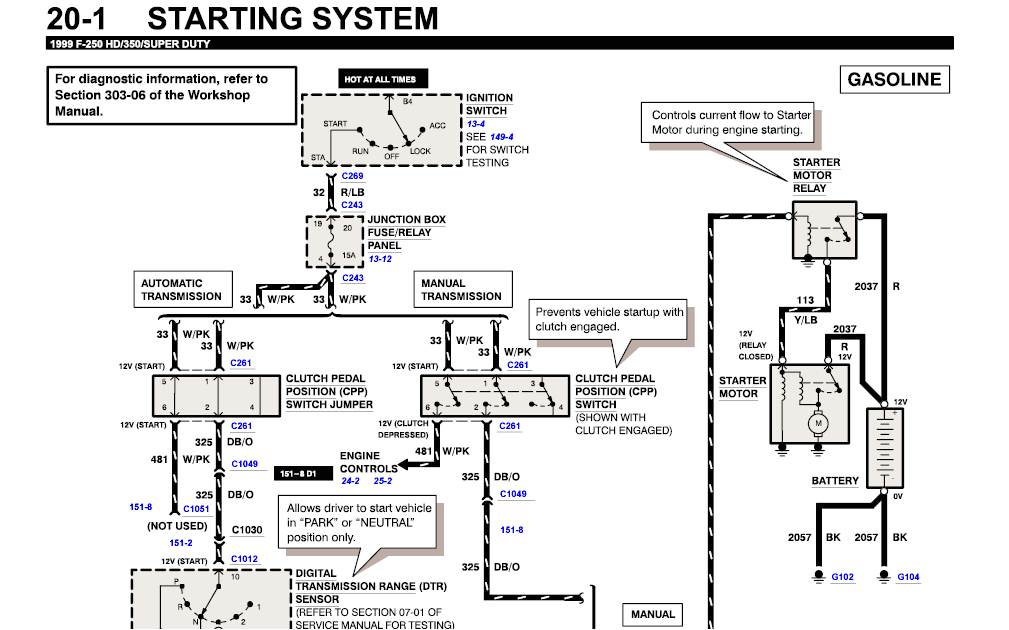 Ford F250 Wiring Diagram Online 28 ford F250 Wiring Diagram Online Wiring Database 2020