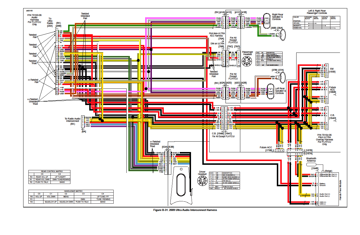 harley radio wiring diagram collection