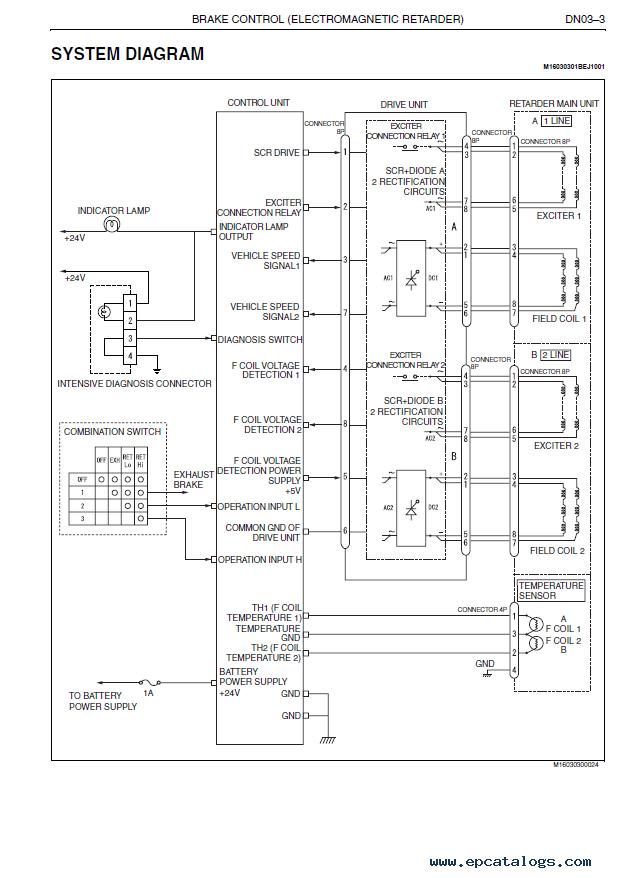 hino fd1j gd1j fg1j fl1j fm1j series engine workshop manual pdf
