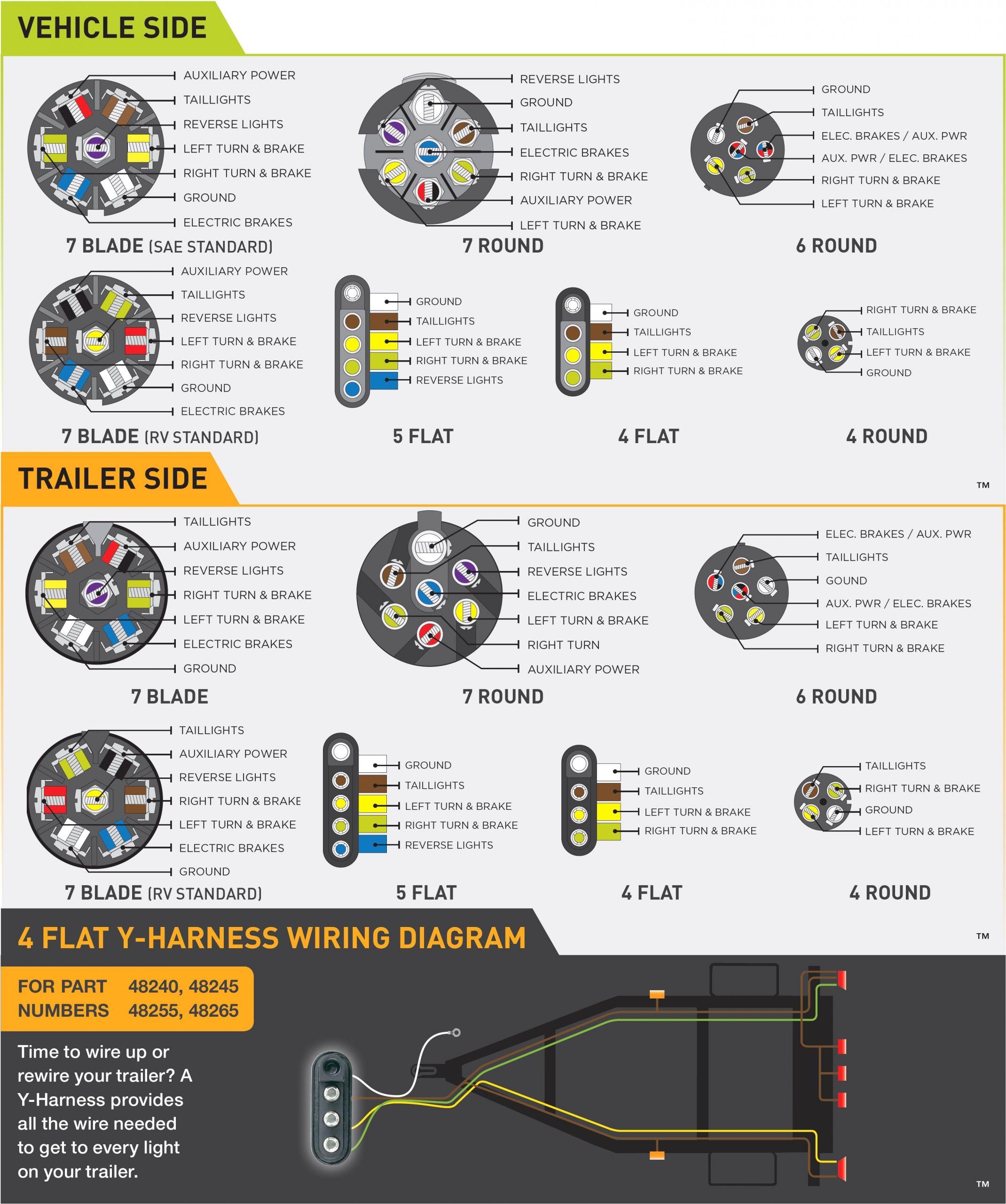 hopkins 7 pin trailer wiring diagram