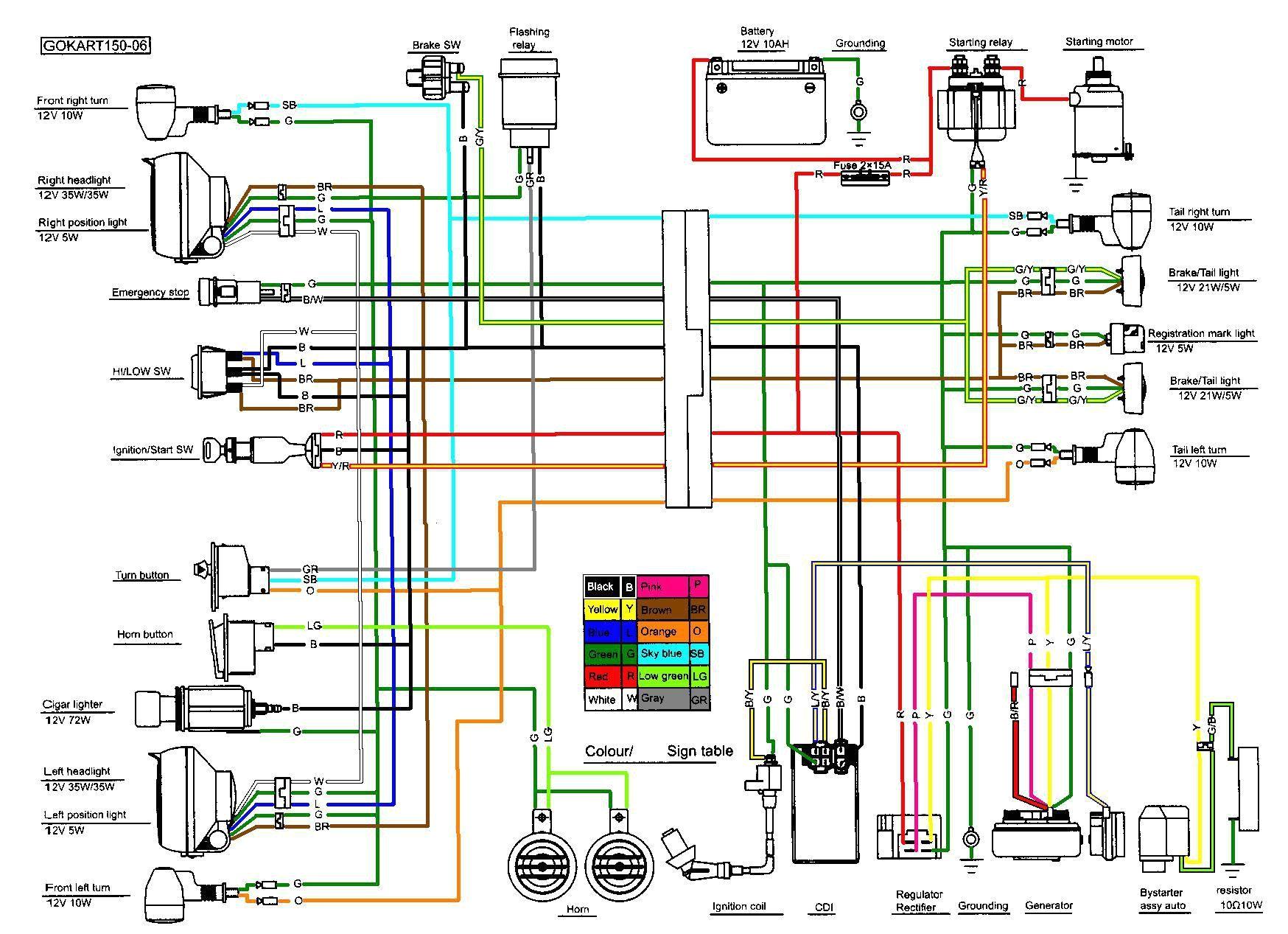 Kandi 150cc Go Kart Wiring Diagram 150cc Go Kart Wiring Diagram Best Of Gy6 Kandi Throughout