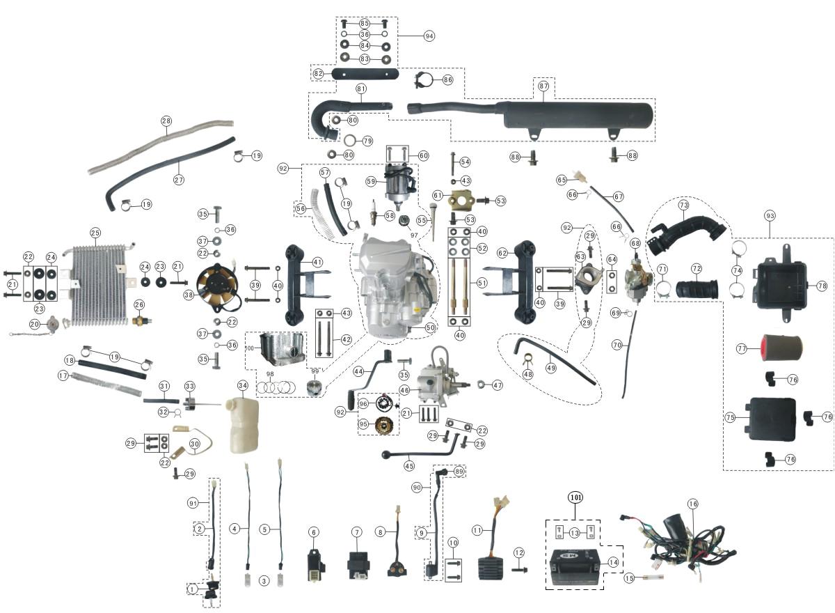 150cc kandi roketa wiring diagram