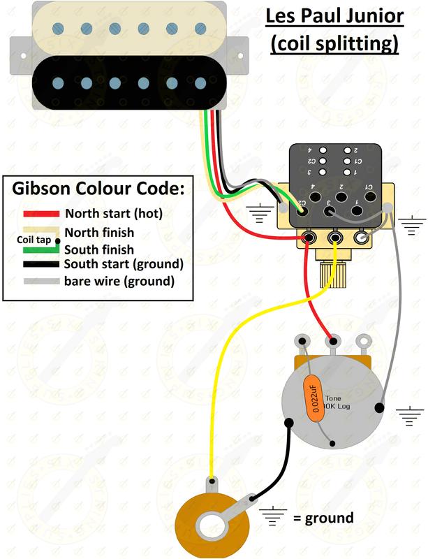 les paul junior coil split wiring