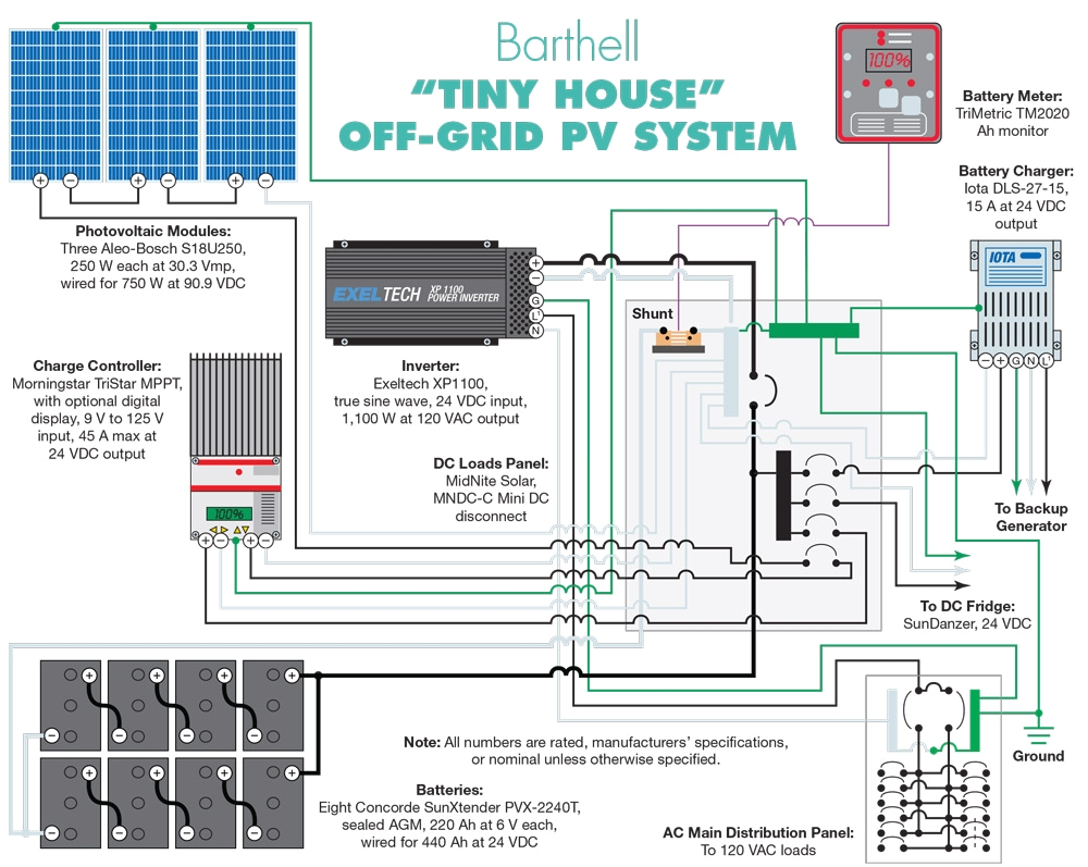 Solar Pv Battery Storage Wiring Diagram Wiring Diagram for solar Panel to Battery Free Wiring