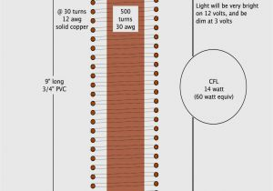 1000 Watt Ballast Wiring Diagram F96t12 Ballast Wiring Diagram Wiring Diagrams Second