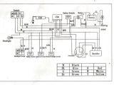 110cc Chinese atv Wiring Diagram Wiring Diagram Gio 110 atv Epub Pdf