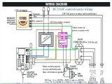 120 Volt to 24 Volt Transformer Wiring Diagram 24v thermostat Smartdrugsandpills Info