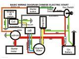 125cc Chinese atv Wiring Diagram Cw 5228 Wiring Diagram 125cc Avt Download Diagram