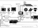 12v Circuit Breaker Wiring Diagram Rv Wiring Diagrams Wiring Diagram