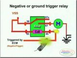 12v Relay Wiring Diagram 5 Pin Switches Relays and Wiring Diagrams 2 Youtube