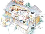 15 Amp Outlet Wiring Diagram Preventing Electrical Overloads Family Handyman