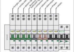 17th Edition Consumer Unit Wiring Diagram 14 Best socket Wiring Diagram Images In 2017 Diagram Electrical