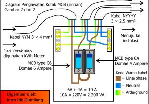 17th Edition Consumer Unit Wiring Diagram Wiring Diagram for Mk Garage Kit Wiring Diagram Expert