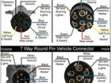 18 Wheeler Trailer Plug Wiring Diagram 20 Best Car and Bike Wiring Images Automotive Electrical