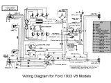 1936 ford Wiring Diagram Flathead Electrical Wiring Diagrams