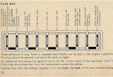 1971 Karmann Ghia Wiring Diagram Karmann Ghia Fuse Box Wiring Diagram Load