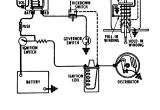 1976 Kz400 Wiring Diagram 1984 ford 1710 Wiring Diagram Wiring Library