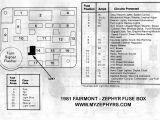 1982 ford F150 Wiring Diagram 1982 ford Fuse Box Diagram 1982 ford F 250 Fuse Box