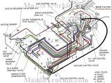 1986 Mazda B2000 Wiring Diagram Mazda Engine Schematics Wiring Diagram toolbox