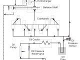 1986 Porsche 944 Wiring Diagram Engine Oil Flow 944 Porsche 944 Porsche Turbocharger
