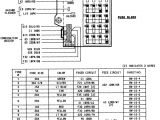 1988 Dodge Dakota Wiring Diagram 95 Dakota Fuse Box Pro Wiring Diagram
