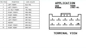 1991 Honda Accord Radio Wiring Diagram Accord Wiring Diagram Schema Diagram Database