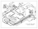 1992 Gas Club Car Wiring Diagram 1997 Club Car Wiring Diagram Odi Www Tintenglueck De
