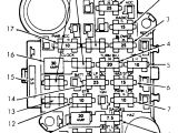 1993 Jeep Cherokee Wiring Diagram Fuse Box 88 Jeep Cherokee Wiring Diagrams Favorites
