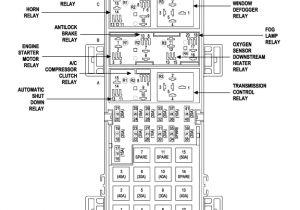 1993 Jeep Grand Cherokee Radio Wiring Diagram 95 Jeep Wiring Diagram Wiring Diagram Review