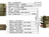 1994 ford Explorer Speaker Wiring Diagram 2000 Explorer Wiring Diagram Rear Wiring Diagram Inside