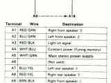 1994 Gmc Sierra Radio Wiring Diagram Stereo Wiring Diagram 91 Jeep Cherokee Diagram Base Website
