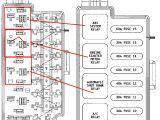 1994 Jeep Cherokee Wiring Diagram 1994 Jeep Cherokee Fuse Box Data Wiring Diagram