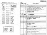 1995 ford F350 Wiring Diagram 92 F350 Fuse Box Wiring Diagram Data