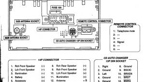 1995 Volvo 850 Radio Wiring Diagram Import Car Radio Wiring Diagram Get Wiring Diagram