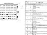 1996 ford Econoline Van Wiring Diagram 1997 E350 Fuse Diagram Blog Wiring Diagram