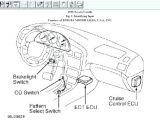 1996 toyota Corolla Wiring Diagram toyota Tercel Wiring Diagram Rajasthangovtjobs Com