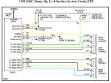 1997 Chevy 1500 Radio Wiring Diagram 93 Chevy Radio Wiring Diagram Wiring Diagram Data