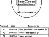 1998 Acura Integra Radio Wiring Diagram 14 Best Car Diagrams Images In 2018 Diagram Automobile Cars