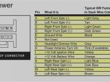 1998 Chevy Cavalier Stereo Wiring Diagram 98 Chevy 1500 Stereo Wiring Diagram Wiring Diagram Centre