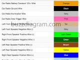 1998 Chevy Cavalier Stereo Wiring Diagram 98 Intrigue Car Stereo Wiring Diagram Wiring Diagram