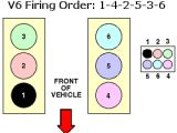 1998 ford Explorer Spark Plug Wire Diagram solved What is the Firing order 93 ford Explorer V6 4 0 Fixya