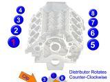 1998 ford F150 Spark Plug Wire Diagram ford 5 0l 302 Ho and 351w Firing order Gtsparkplugs